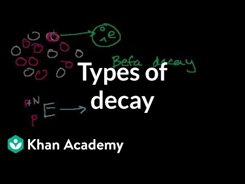 Types of Drugs  Classifications   Effects   Video   Lesson