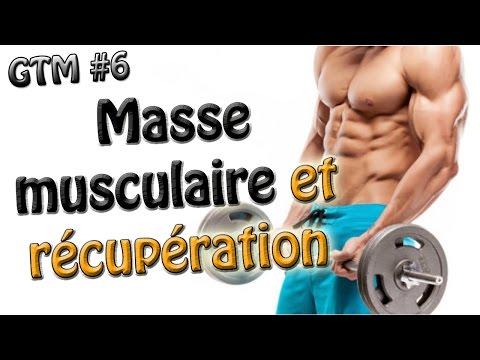 Le bodybuilding les salles moskvy
