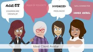 Mastermind Linkedin Day 3 Ideal Client Avatar ICA