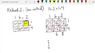 Multiplying & Dividing Decimals