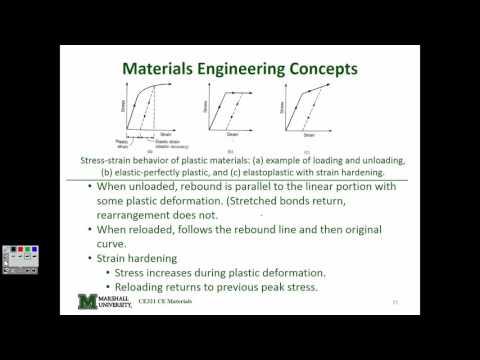 FE Exam Review: Civil Engineering Materials, Part 1 (2015.10.22 ...