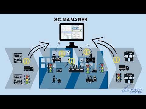 Simmeth System SC-Manager