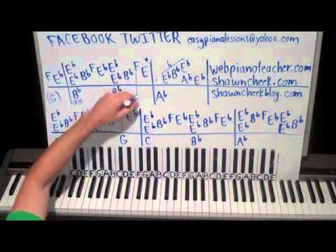 Kenny Loggins Tabs And Chords Ultimate Tabs