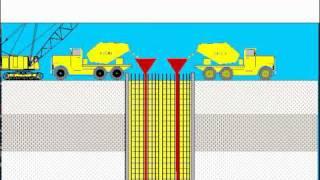Video Biện pháp thi công tường vây