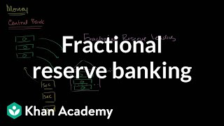 Overview of Fractional Reserve Banking