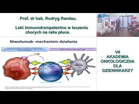 Leczenie wirusa prostaty