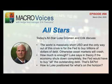 All-Stars #98 Luke Gromen: Stocks will keep selling off unless the Fed buys unlimited debt