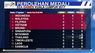 Indonesia Peringkat 1, Perolehan Medali Sementara Sea Games Kuala Lumpur