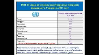 Сколько граждан России проживает в Украине, а сколько граждан Украины живет в России