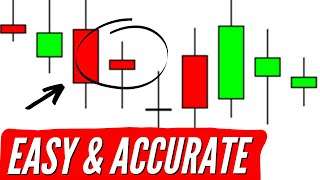 Trade FOUR Candlesticks And FORGET The Rest [Candlestick Pattern Strategy]