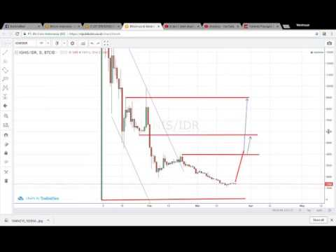 mp4 Cryptocurrency Ignis, download Cryptocurrency Ignis video klip Cryptocurrency Ignis