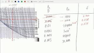 Fluid mechanics turbulent flow moody chart reading moody diagram practice ccuart Gallery