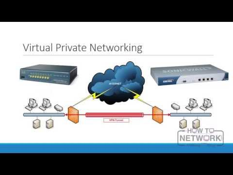 Microsoft MTA Security Fundamentals 98-367 - Remote Access ...