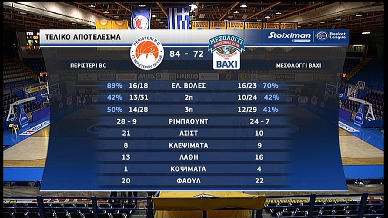 Basket League | Περιστέρι – Μεσολόγγι 84-72 | HIGHLIGHTS | 15/11/2020 | ΕΡΤ