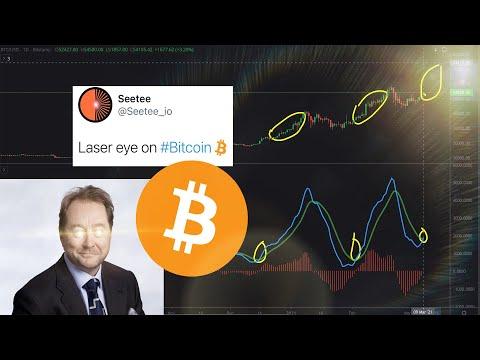 Scalping bot crypto