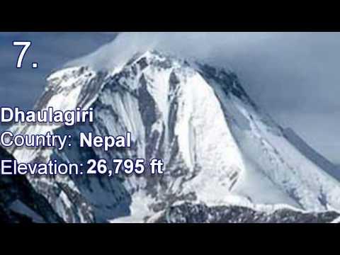 Τα 10 ψηλότερα βουνά του κόσμου