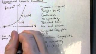 Characteristics Of Exponential Functions