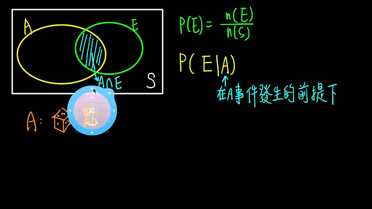 高一下數學3-3A觀念02條件機率   條件機率與貝氏定理   均一教育平臺