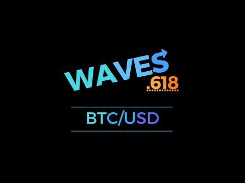 Bitcoin price technical analysis - 16th November 2018