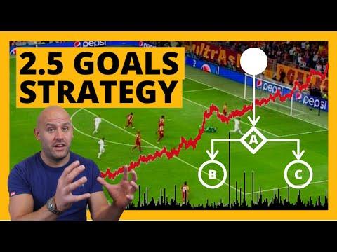 R3 prekybos strategija