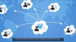 Ecount ERP - Vídeo