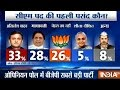 Download Video IndiaTV C-Voter Opinion Poll Survey Ahead Of Uttar Pradesh Assembly Elections