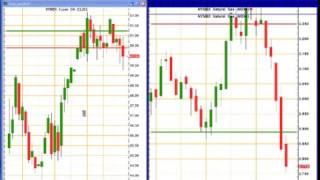 Trading Outlook for Today: October 26, 2016