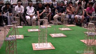 Смотреть онлайн Конкурс на самое крепкое сооружение в Китае