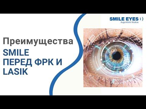 Лазерная коррекция зрения око