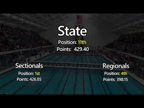 2020 Indiana State Dive Meet