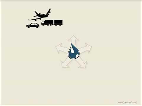 Die Qualität 95 Benzine spb