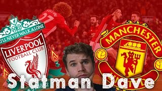 POGBA STRUGGLES AND FELLAINI SAVES THE DAY  MANCHESTER UNITED 1  1 LIVERPOOL