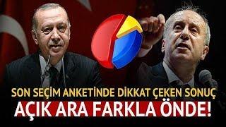 24 Haziran seçimi son anket. Erdoğanın oy oranı. Cumhur ittifakı oyu.Muharrem incenin oyu son anket!