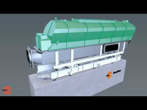 Continuous Fluid Bed Dryer Vekamaf Industry Experts