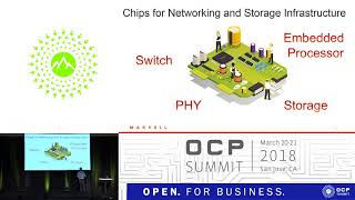 OCPUS18 – Addressing Diversity in Data Center Networks - Presented by Marvell