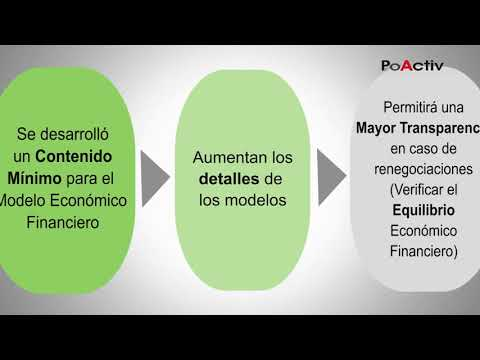 Día de la Energía - Camilo Carrillo, director General de Política de Promoción de Inversión Privada