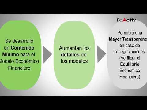 Día de la Energía - Camilo Carrillo, director General de Política de Promoción de Inversión Privada