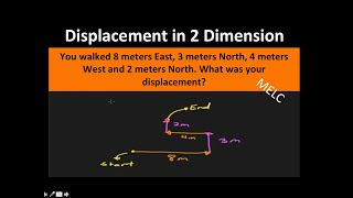 Grade 7 Science | Displacement in 2D Motion | Pinoy Online Class