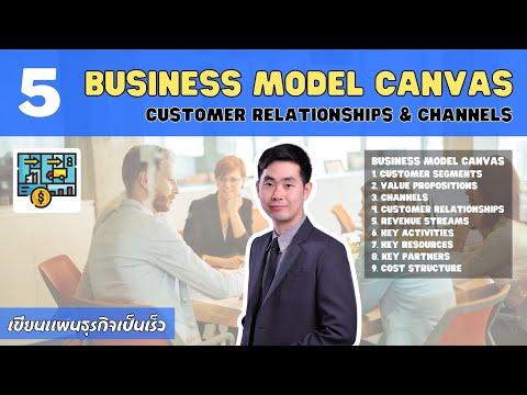 Aj. NesT สอน Business Model Canvas EP.5 เริ่มเขียนแผนธุรกิจเติมช่อง Business Model Canvas ให้ครบ