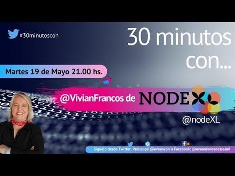 #SEOHashtag presenta #NodeXL en #30minutoscon EvaAnyon 