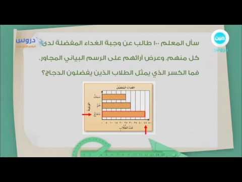 رابع ابتدائي |الفصل الدراسي الثاني 1438 | رياضيات| الاجزتء من مئة