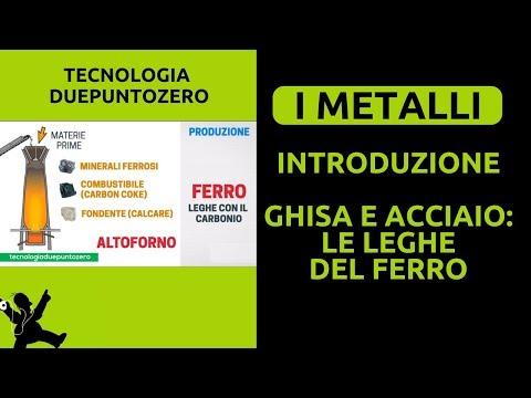 Metalli. Introduzione. Ghisa e acciaio: le leghe del ferro.