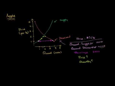 Bināro iespēju semināri