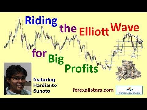 Конкурсы биржевых брокеров