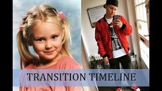 FtM   Transition Timeline (Pre T)