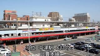 鉄道駅乗降客数ランキング大分県