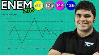 ENEM 2015 Matemática #1 - Interpretação de Gráfico (questão com pegadinha)
