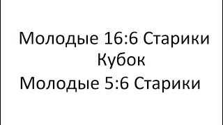 РФЛ Арена Самара 14.01.2019 Футбол