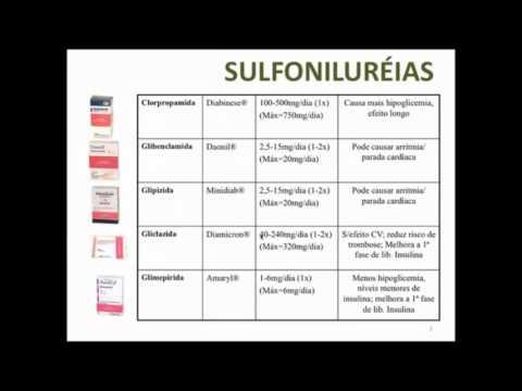 Medicamentos para a diabetes tipo 2 durante a gravidez