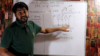 IPv6 Tutorials in Hindi/Urdu | LEC-2 | How to convert Hexadecimal into Binary
